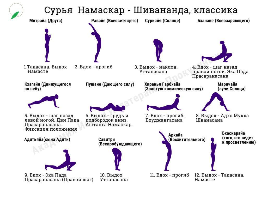 Комплекс йоги Сурья Намаскар для начинающих